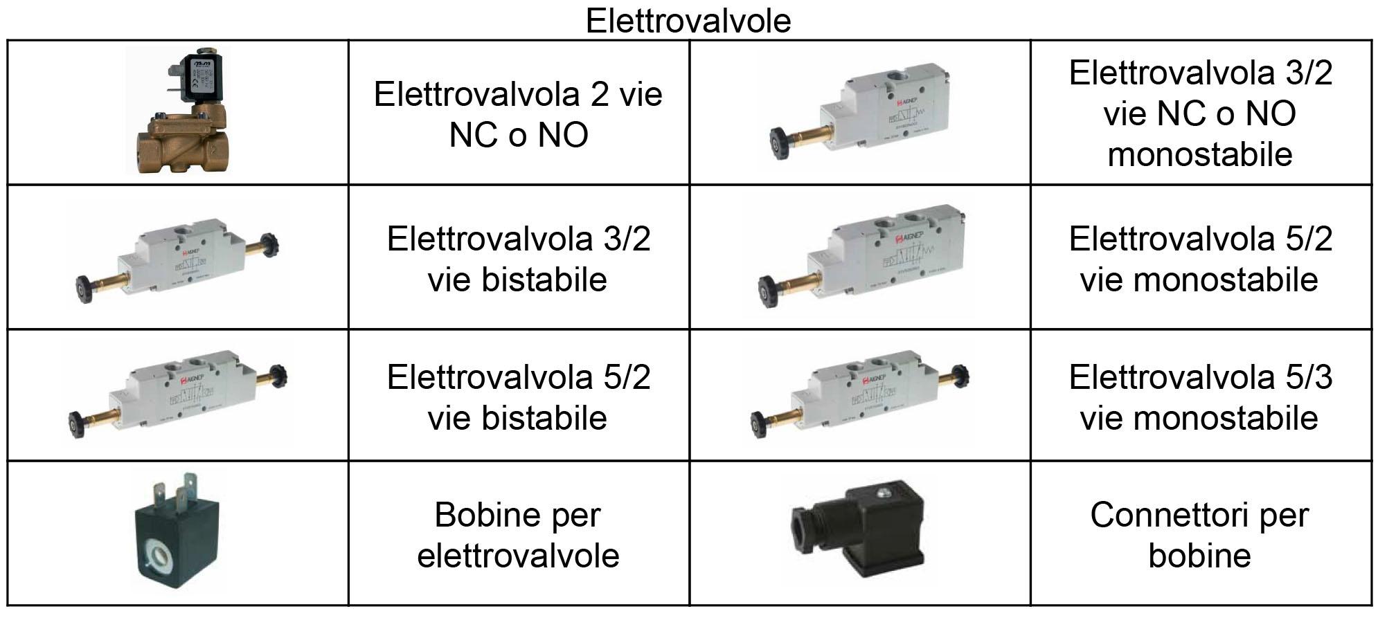 elettrovalvole-sali